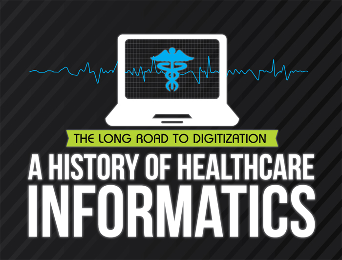 history of informatics The timeline below dives into the history of healthcare informatics–from inception to today.