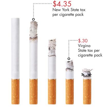 cigarettes-research